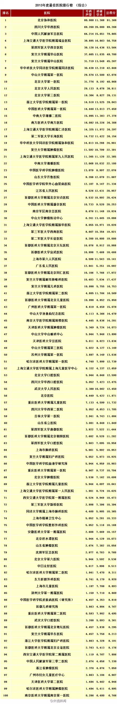 去北京看病的内蒙老乡们,今后再也不用托人挂号了!